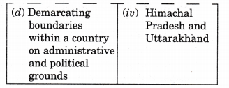 NCERT Solutions for Class 12 Political Science Challenges of Nation Building Q2.1