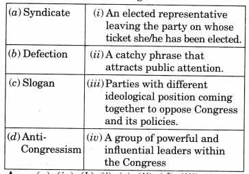 NCERT Solutions for Class 12 Political Science Challenges to and Restoration of Congress System Q2