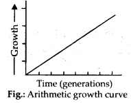 NCERT Solutions For Class 11 Biology Plant Growth and Development Q3