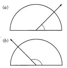 ncert class 6 maths solutions Chapter 5