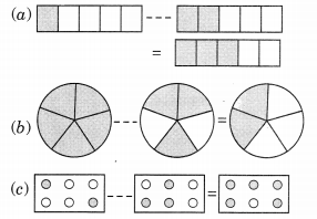 NCERT Solutions for Class 6 Maths Chapter 7 Fractions