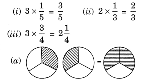 NCERT Solutions for Class 7 Maths Chapter 2 Fractions and Decimals Ex 2.2 2