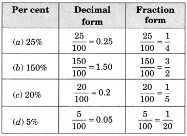 NCERT Solutions for Class 7 Maths Chapter 8 Comparing Quantities Ex 8.2 16