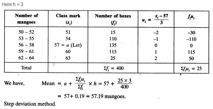 Ex 14.1 Class 10 Maths NCERT Solutions PDF Download Q5