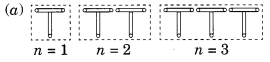 NCERT Solutions For Class 6 Maths Chapter 11 Algebra E