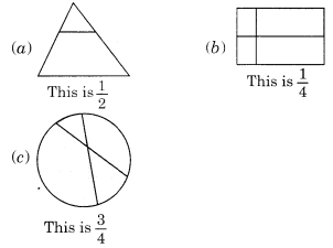 NCERT Solutions for Class 6 Maths Chapter 7 Fractions =