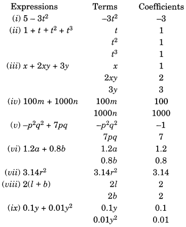 NCERT Solutions for Class 7 Maths Chapter 12 Algebraic Expressions 4