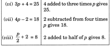 NCERT Solutions for Class 7 Maths Chapter 4 Simple Equations 6