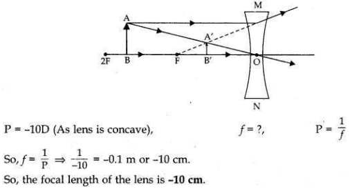 Solved CBSE Sample Papers for Class 10 Science Set 2 9