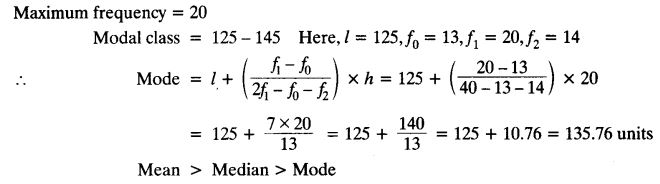 Statistics Class 10 Maths NCERT Solutions Ex 14.3 pdf download Q1.1