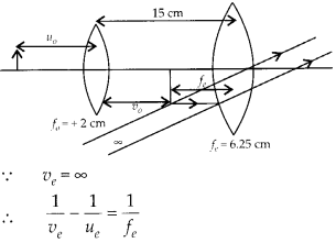 NCERT Solutions for Class 12 Physics Chapter 9 Ray Optics and Optical Instruments Q11.2