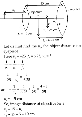 NCERT Solutions for Class 12 Physics Chapter 9 Ray Optics and Optical Instruments Q11