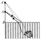 NCERT Solutions for Class 12 Physics Chapter 9 Ray Optics and Optical Instruments Q18.2