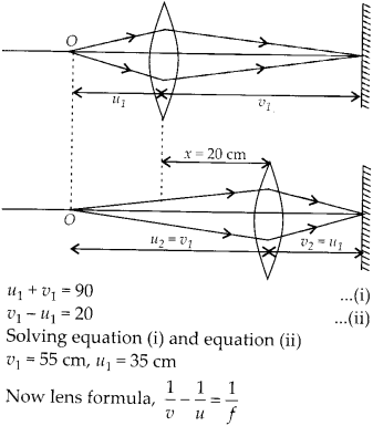 NCERT Solutions for Class 12 Physics Chapter 9 Ray Optics and Optical Instruments Q20
