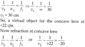 NCERT Solutions for Class 12 Physics Chapter 9 Ray Optics and Optical Instruments Q21