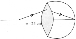 NCERT Solutions for Class 12 Physics Chapter 9 Ray Optics and Optical Instruments Q24.2