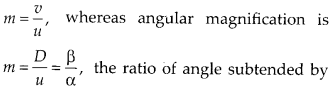 NCERT Solutions for Class 12 Physics Chapter 9 Ray Optics and Optical Instruments Q29.2