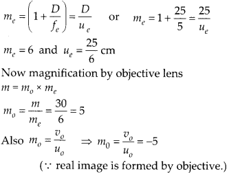 NCERT Solutions for Class 12 Physics Chapter 9 Ray Optics and Optical Instruments Q33