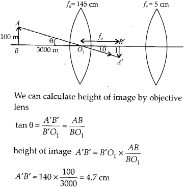NCERT Solutions for Class 12 Physics Chapter 9 Ray Optics and Optical Instruments Q35.1