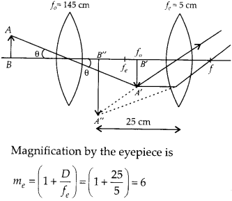 NCERT Solutions for Class 12 Physics Chapter 9 Ray Optics and Optical Instruments Q35.2