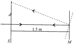 NCERT Solutions for Class 12 Physics Chapter 9 Ray Optics and Optical Instruments Q37