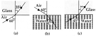 NCERT Solutions for Class 12 Physics Chapter 9 Ray Optics and Optical Instruments Q4