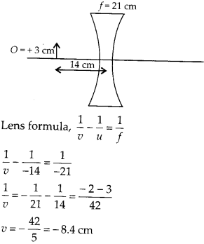 NCERT Solutions for Class 12 Physics Chapter 9 Ray Optics and Optical Instruments Q9