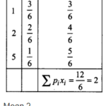 Probability Class 12 Maths NCERT Solutions Chapter 13 Ex 13.4 Q 16