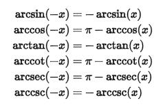 Trigonometric Formulas Negative Arguments