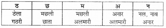 NCERT Solutions for Class 1 Hindi Chapter 1 झूला Q5