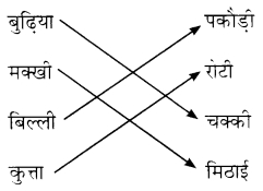 NCERT Solutions for Class 1 Hindi Chapter 20 भगदड़ Q2