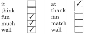 NCERT Solutions for Class 2 English Chapter 10 Zoo Manners Lets Listen Q1