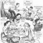 NCERT Solutions for Class 2 English Chapter 18 Granny Granny Please Comb My Hair A PicnicQ1