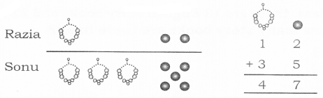 NCERT Solutions for Class 2 Maths Chapter 12 Give and Take Q1.2