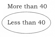 NCERT Solutions for Class 2 Maths Chapter 2 Counting in Groups Q5.1