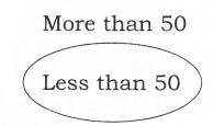NCERT Solutions for Class 2 Maths Chapter 2 Counting in Groups Q5.3