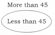 NCERT Solutions for Class 2 Maths Chapter 2 Counting in Groups Q5.7