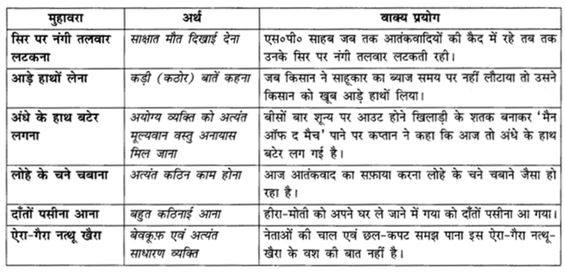 Ncert Solutions For Class 10 Sparsh Ii Hindi Chapter 10