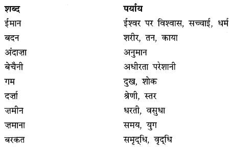 NCERT Solutions for Class 9 Hindi Sparsh Chapter 2 दुःख का अधिकार Q2.1