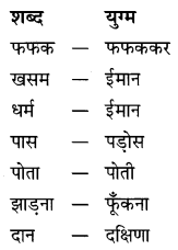 NCERT Solutions for Class 9 Hindi Sparsh Chapter 2 दुःख का अधिकार Q3
