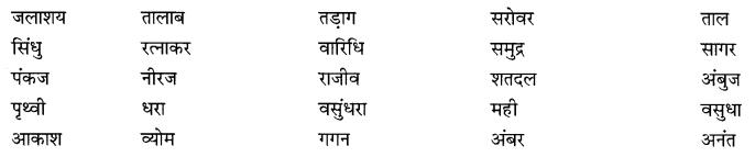NCERT Solutions for Class 9 Hindi Sparsh Chapter 6 कीचड़ का काव्य Q1.1