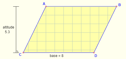 Area of Parrallelogram Formula