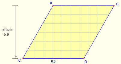 Area of Rhombus Formula