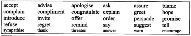 English Workbook Class 9 Solutions Unit 7 Reported Speech Q2