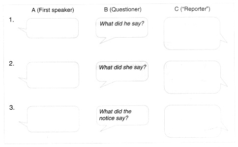 English Workbook Class 9 Solutions Unit 7 Reported Speech Q4