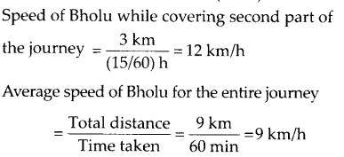 NCERT Exemplar Class 7 Science Chapter 13 Motion and Time Q19.1