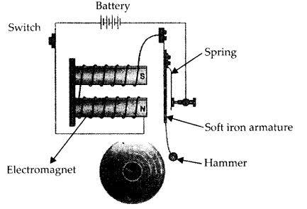 NCERT Exemplar Class 7 Science Chapter 14 Electric Current and Its Effects Q19
