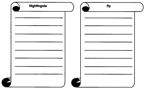 NCERT Solutions for Class 10 English Literature Chapter 7 The Frog and the Nightingale Textbook Questions Q14