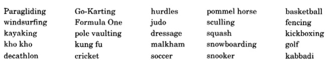NCERT Solutions for Class 10 English Main Course Book Unit 1 Health and Medicine Chapter 4 The World of Sports Q2