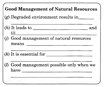 NCERT Solutions for Class 10 English Main Course Book Unit 4 Environment Chapter 2 Heroes of the Environment Q6.1